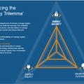 wec_trilemma