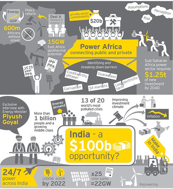recai-infografica.png