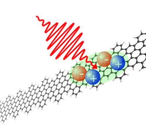 nanoribbonsgrafene.jpg