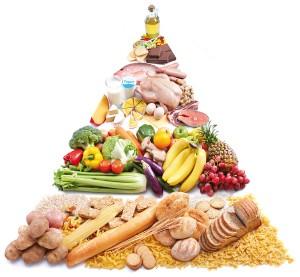 piramide-alimentare-mediterranea.jpg