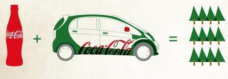 sibeg-mobilita-verde.jpg