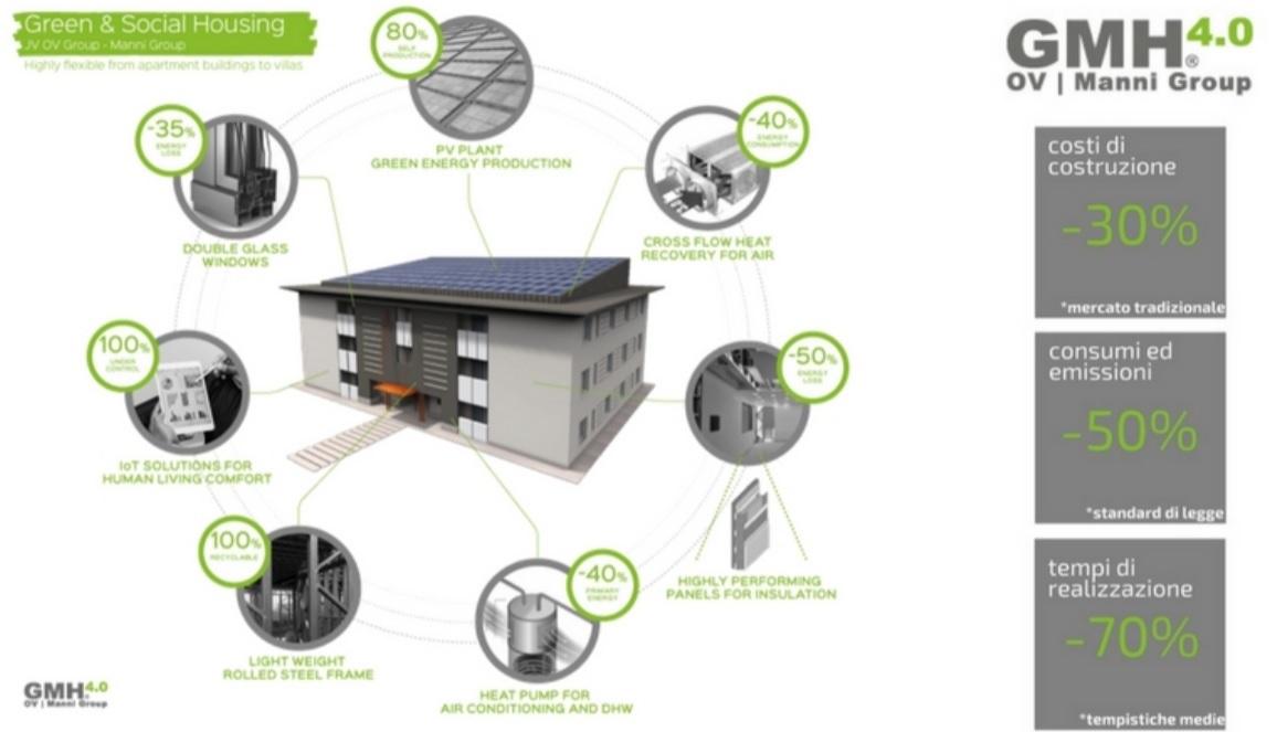 green-social-housing.jpg