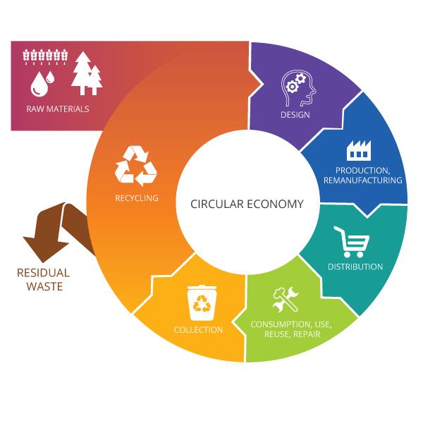 circular-economy-ue.jpg