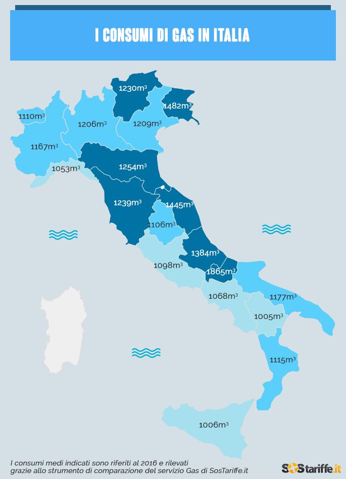 costi-consumi-risparmi-gas-italiainfograficasostariffeit.png