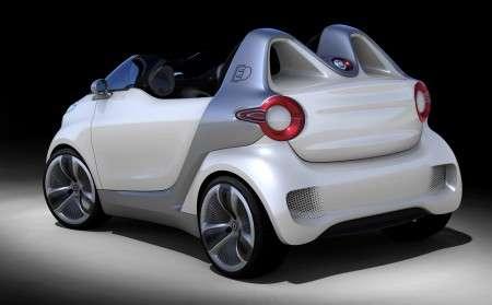 smart-forspeed-auto-elettrica.jpg