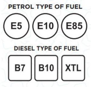 dafi-nuove-etichette-carburanti-2018.jpg