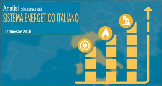 enea-ispread-sistema-energetico-italiano.jpg