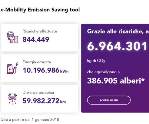 emission-saving-tool.jpg