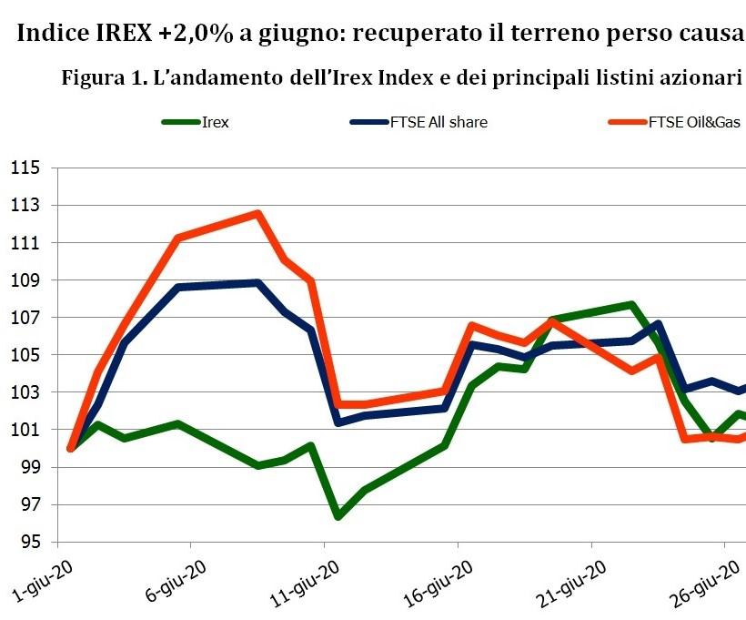 irex-indici-06-2020.jpg