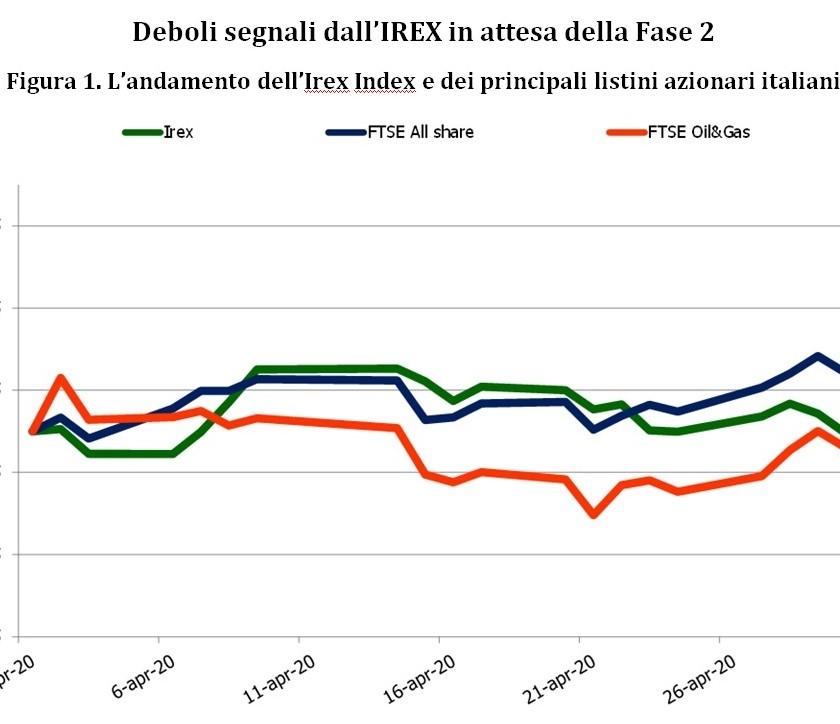 irex-aprile-2020.jpg
