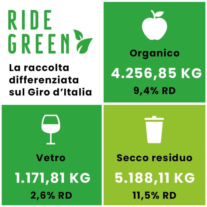 giroditalia-ridegreen.jpg