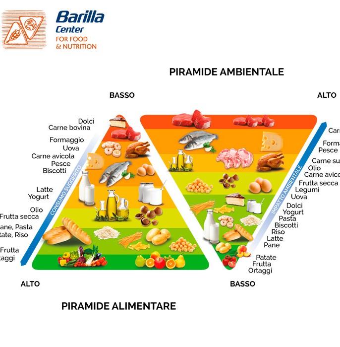 doppia-piramide.jpg