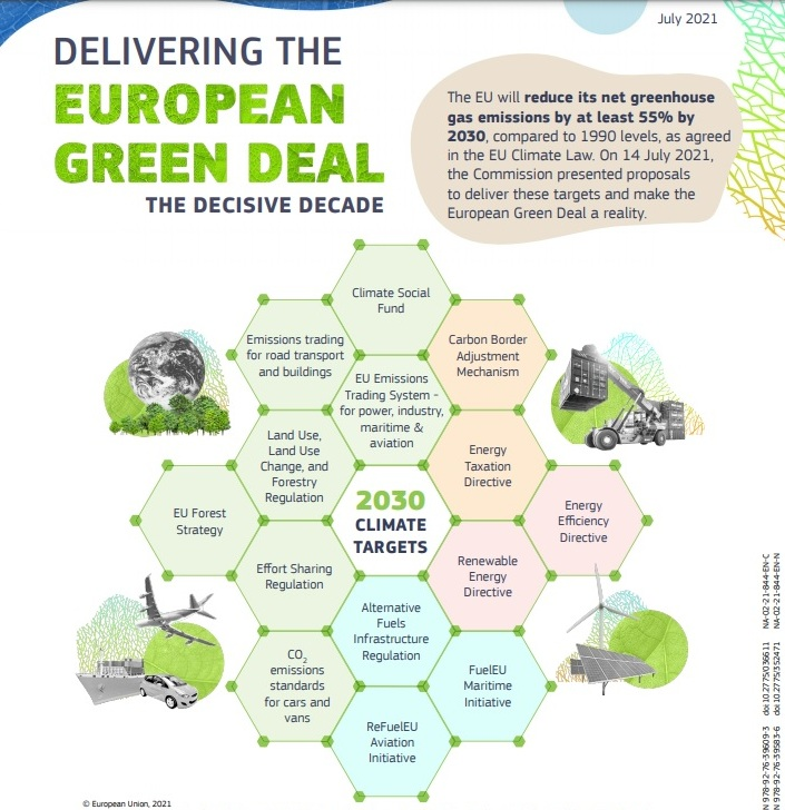 fit-for-55-green-deal_0.jpg